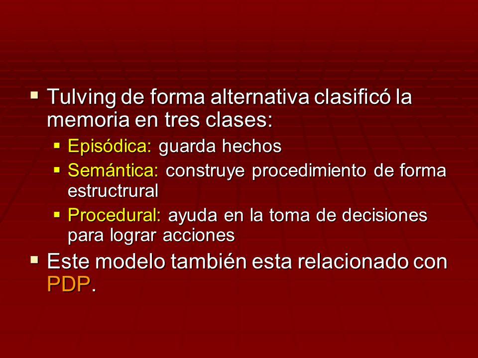 Tulving de forma alternativa clasificó la memoria en tres clases: Tulving de forma alternativa clasificó la memoria en tres clases: Episódica: guarda