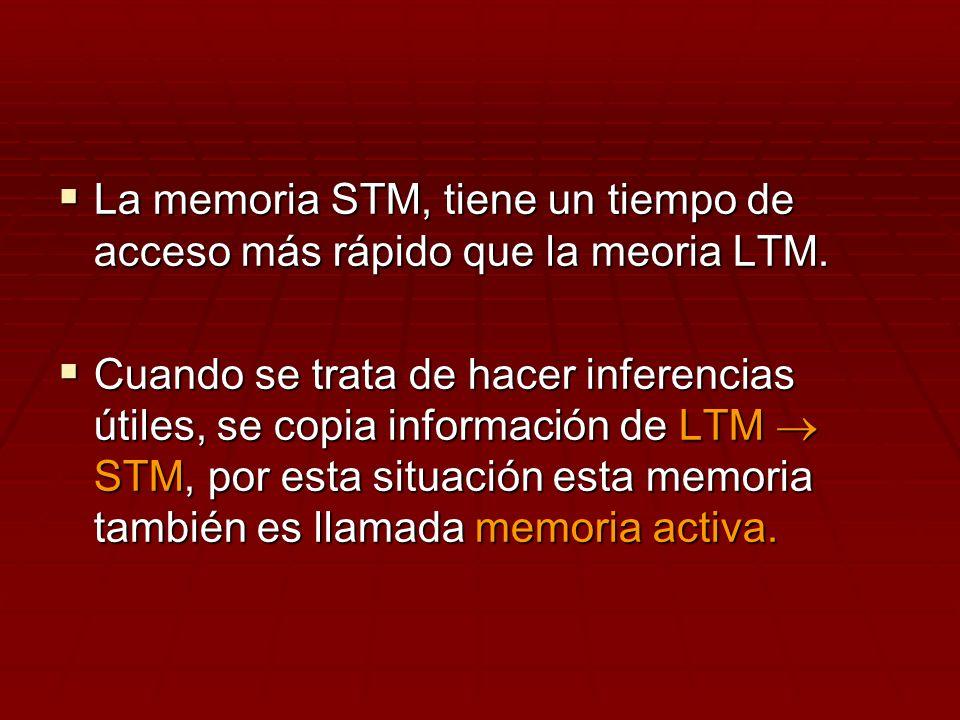 La memoria STM, tiene un tiempo de acceso más rápido que la meoria LTM. La memoria STM, tiene un tiempo de acceso más rápido que la meoria LTM. Cuando