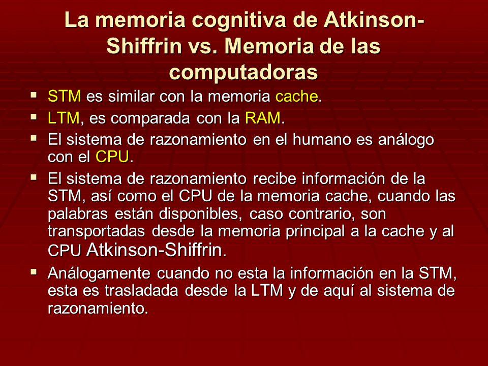 La memoria cognitiva de Atkinson- Shiffrin vs. Memoria de las computadoras STM es similar con la memoria cache. STM es similar con la memoria cache. L