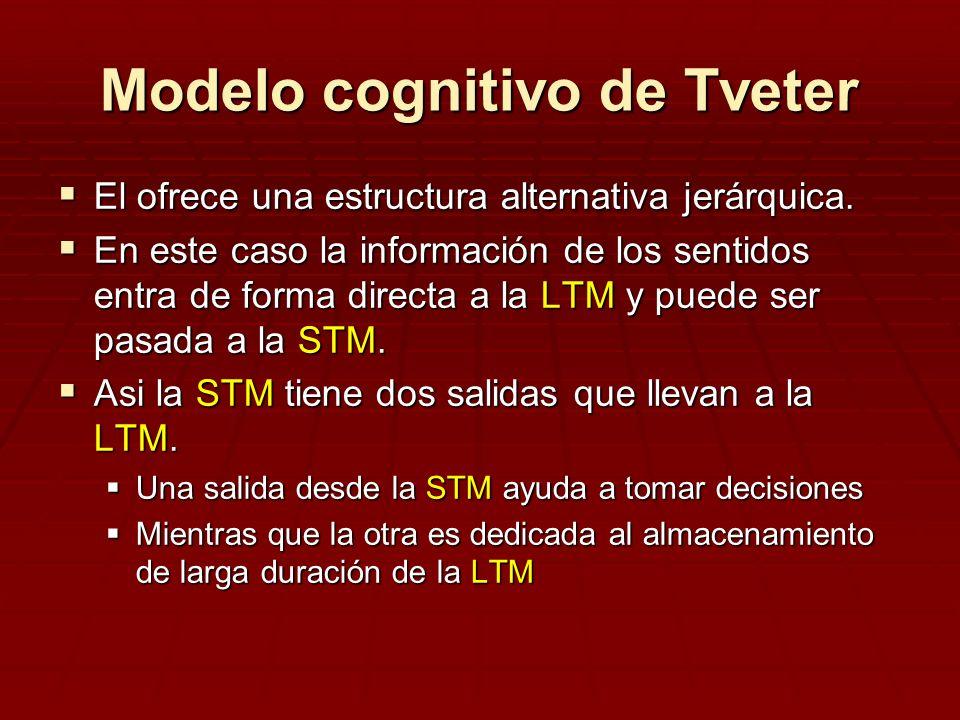 Modelo cognitivo de Tveter El ofrece una estructura alternativa jerárquica. El ofrece una estructura alternativa jerárquica. En este caso la informaci