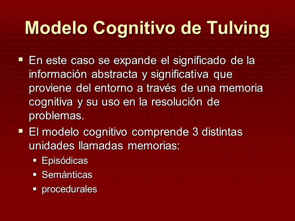 Modelo Cognitivo de Tulving En este caso se expande el significado de la información abstracta y significativa que proviene del entorno a través de un