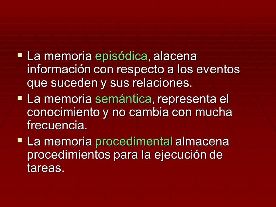 La memoria episódica, alacena información con respecto a los eventos que suceden y sus relaciones. La memoria episódica, alacena información con respe