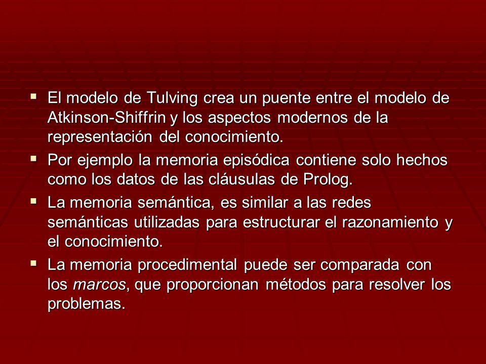 El modelo de Tulving crea un puente entre el modelo de Atkinson-Shiffrin y los aspectos modernos de la representación del conocimiento. El modelo de T