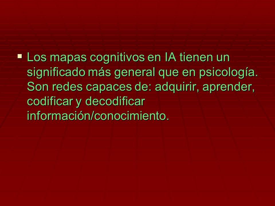 Los mapas cognitivos en IA tienen un significado más general que en psicología. Son redes capaces de: adquirir, aprender, codificar y decodificar info