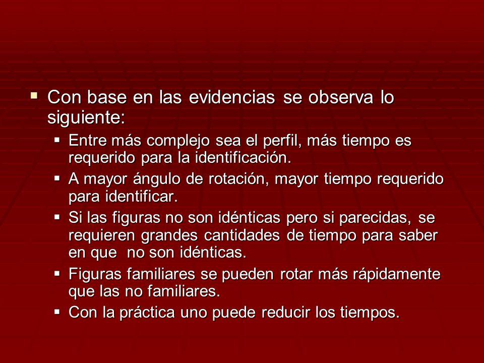 Con base en las evidencias se observa lo siguiente: Con base en las evidencias se observa lo siguiente: Entre más complejo sea el perfil, más tiempo e