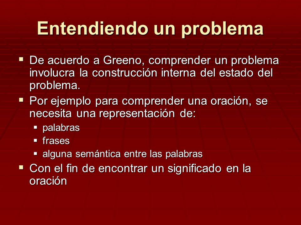 Entendiendo un problema De acuerdo a Greeno, comprender un problema involucra la construcción interna del estado del problema. De acuerdo a Greeno, co