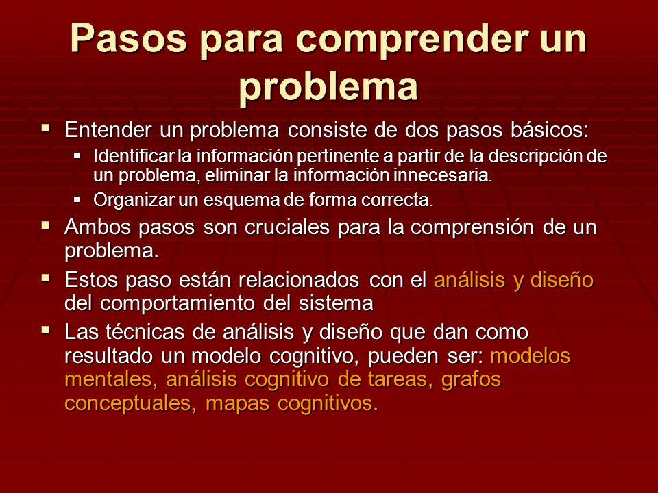Pasos para comprender un problema Entender un problema consiste de dos pasos básicos: Entender un problema consiste de dos pasos básicos: Identificar