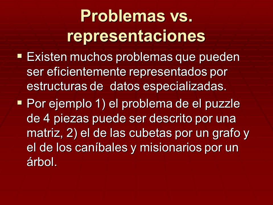 Problemas vs. representaciones Existen muchos problemas que pueden ser eficientemente representados por estructuras de datos especializadas. Existen m