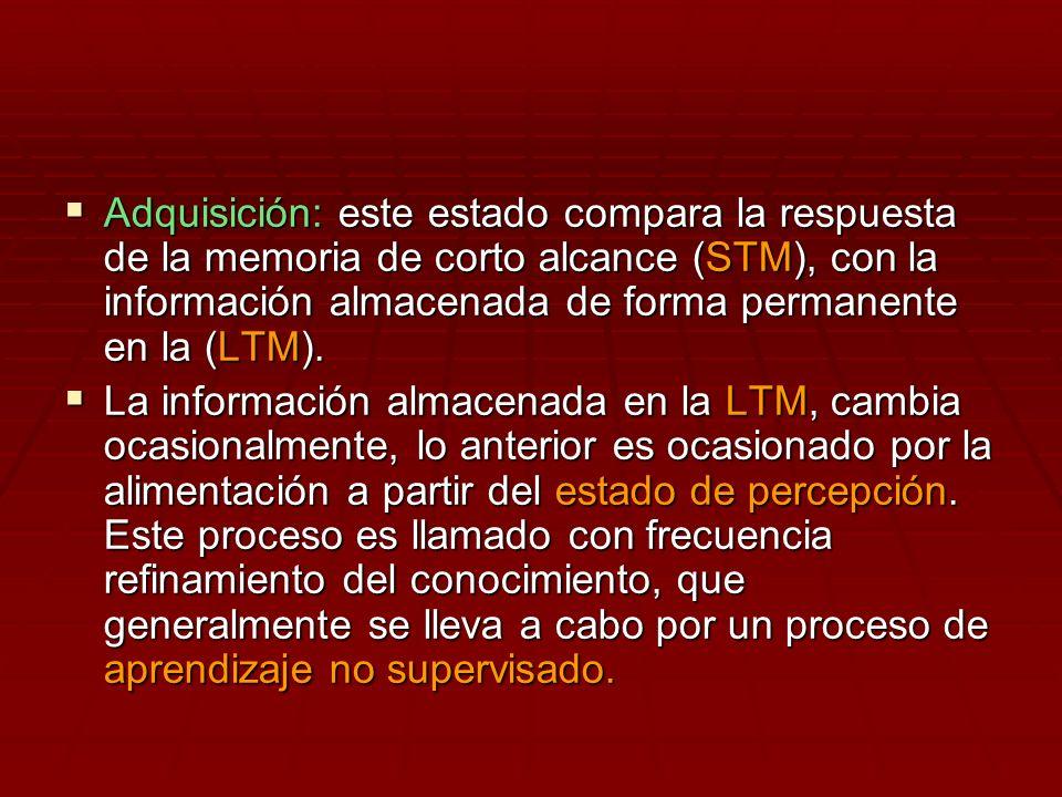 Adquisición: este estado compara la respuesta de la memoria de corto alcance (STM), con la información almacenada de forma permanente en la (LTM). Adq