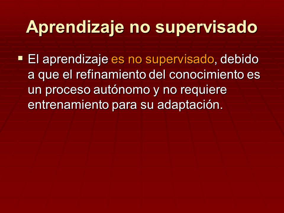 Aprendizaje no supervisado El aprendizaje es no supervisado, debido a que el refinamiento del conocimiento es un proceso autónomo y no requiere entren