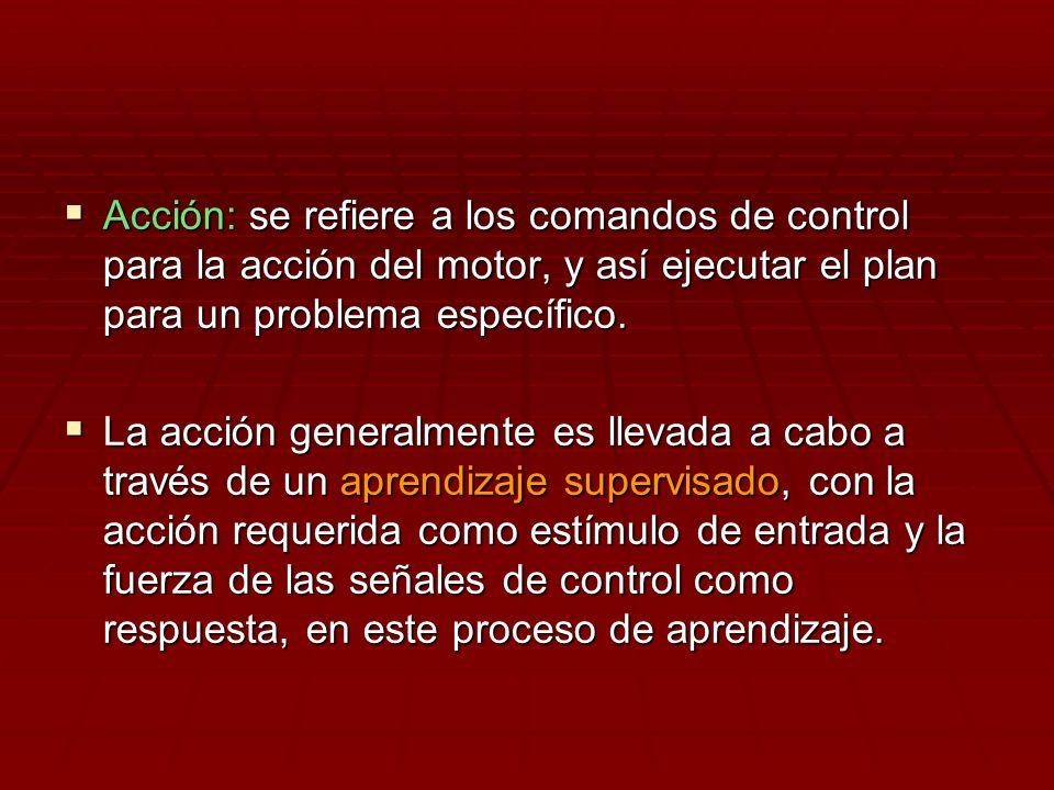 Acción: se refiere a los comandos de control para la acción del motor, y así ejecutar el plan para un problema específico. Acción: se refiere a los co