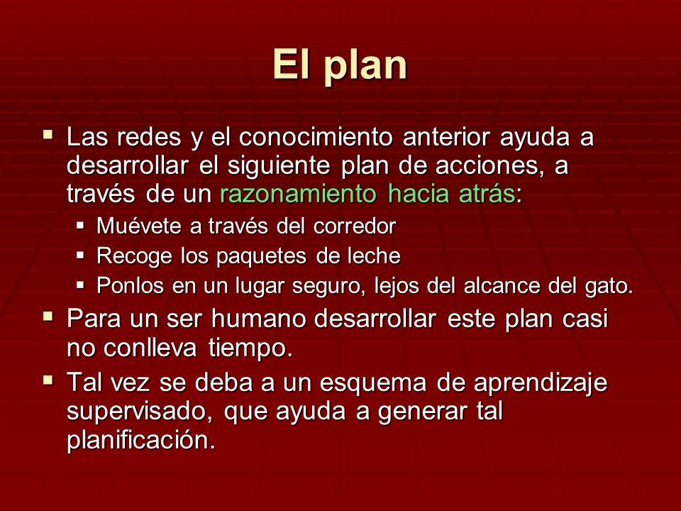 El plan Las redes y el conocimiento anterior ayuda a desarrollar el siguiente plan de acciones, a través de un razonamiento hacia atrás: Las redes y e