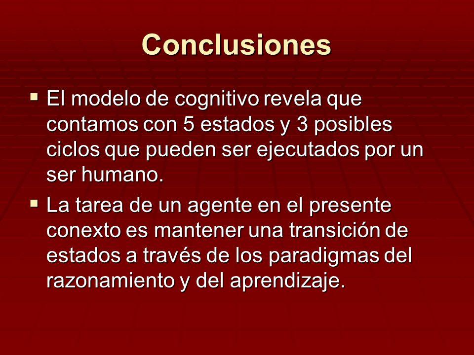 Conclusiones El modelo de cognitivo revela que contamos con 5 estados y 3 posibles ciclos que pueden ser ejecutados por un ser humano. El modelo de co