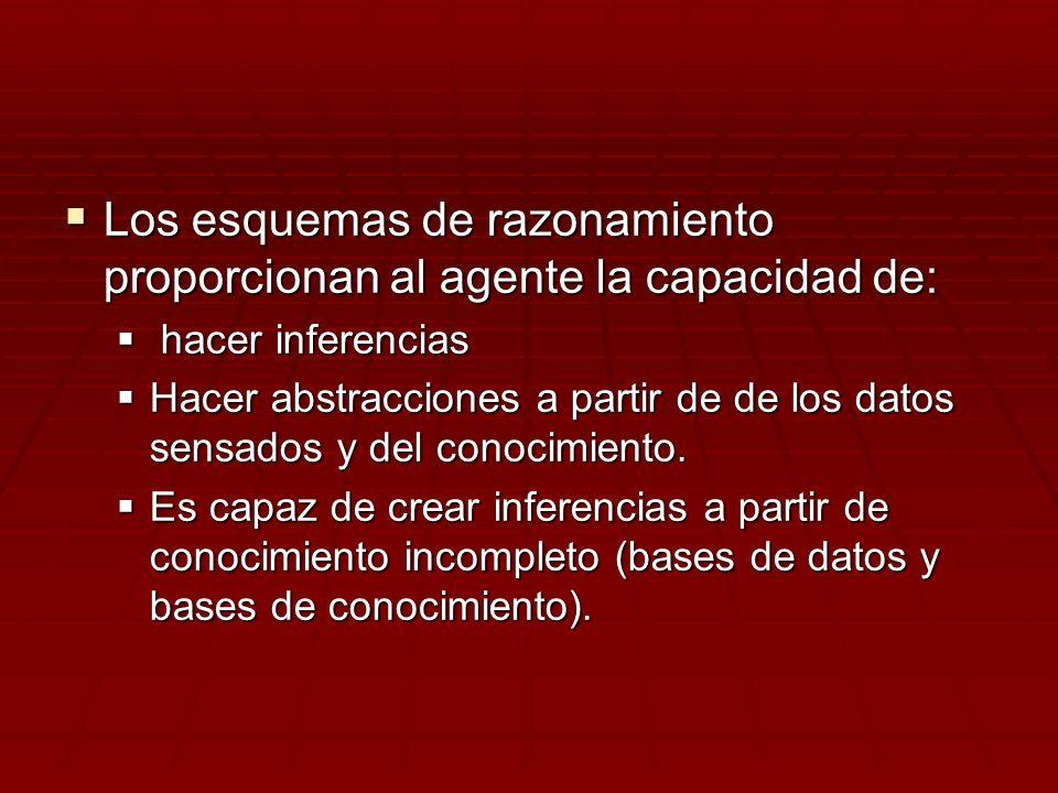 Los esquemas de razonamiento proporcionan al agente la capacidad de: Los esquemas de razonamiento proporcionan al agente la capacidad de: hacer infere