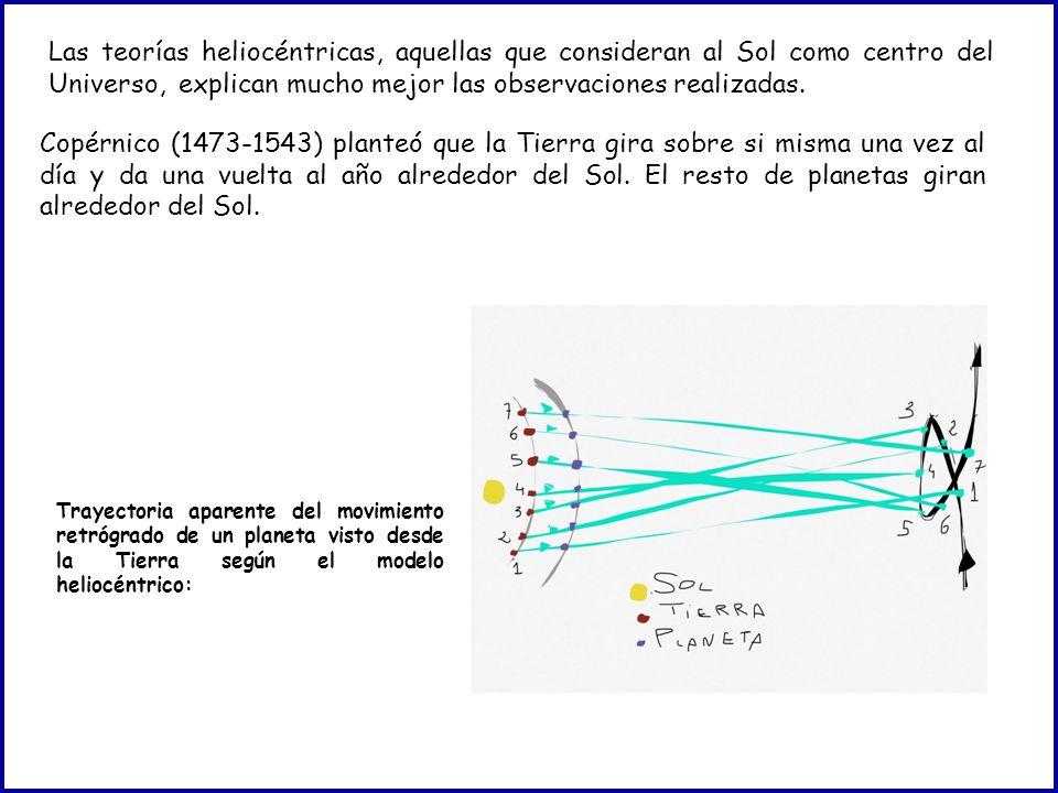 Copérnico (1473-1543) planteó que la Tierra gira sobre si misma una vez al día y da una vuelta al año alrededor del Sol. El resto de planetas giran al