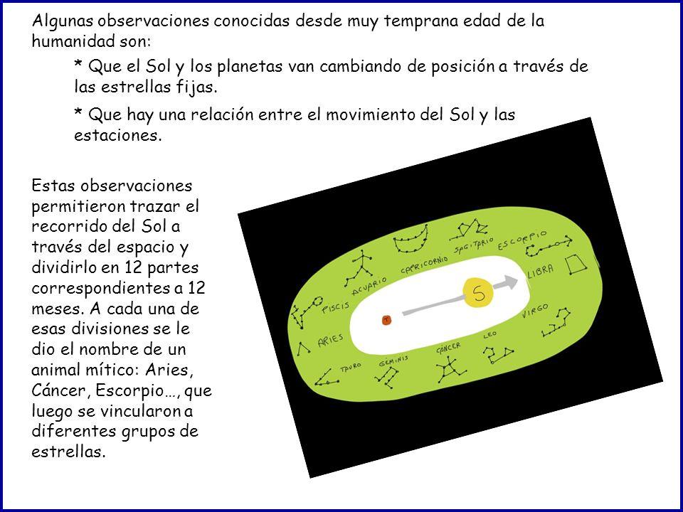 Algunas observaciones conocidas desde muy temprana edad de la humanidad son: * Que el Sol y los planetas van cambiando de posición a través de las estrellas fijas.
