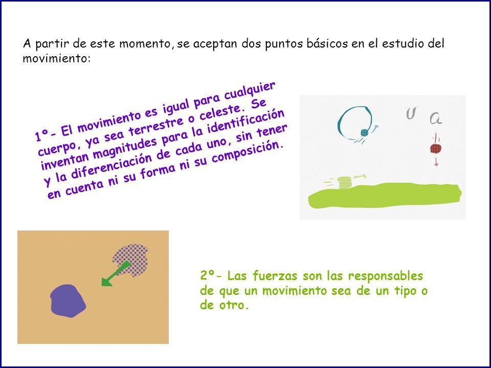 A partir de este momento, se aceptan dos puntos básicos en el estudio del movimiento: 1º- El movimiento es igual para cualquier cuerpo, ya sea terrestre o celeste.