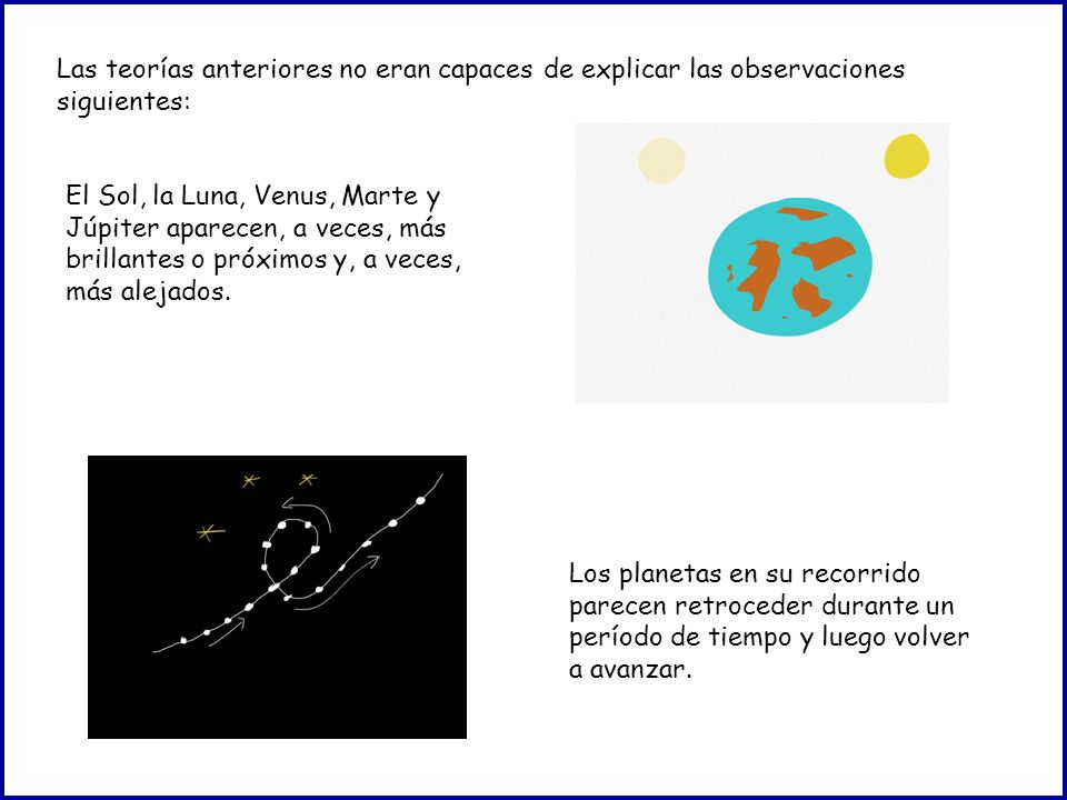 Las teorías anteriores no eran capaces de explicar las observaciones siguientes: El Sol, la Luna, Venus, Marte y Júpiter aparecen, a veces, más brilla