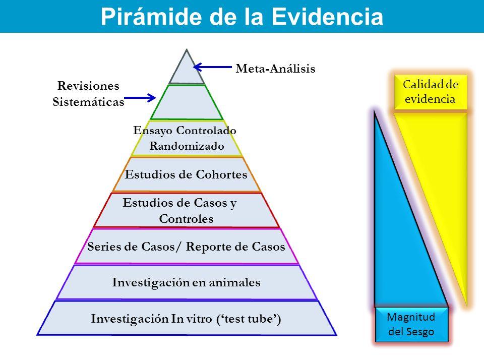 Pirámide de la Evidencia Ensayo Controlado Randomizado Estudios de Cohortes Estudios de Casos y Controles Series de Casos/ Reporte de Casos Investigac