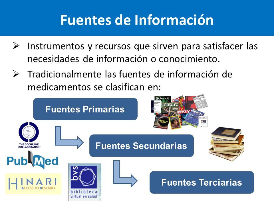 Fuentes de Información Instrumentos y recursos que sirven para satisfacer las necesidades de información o conocimiento. Tradicionalmente las fuentes