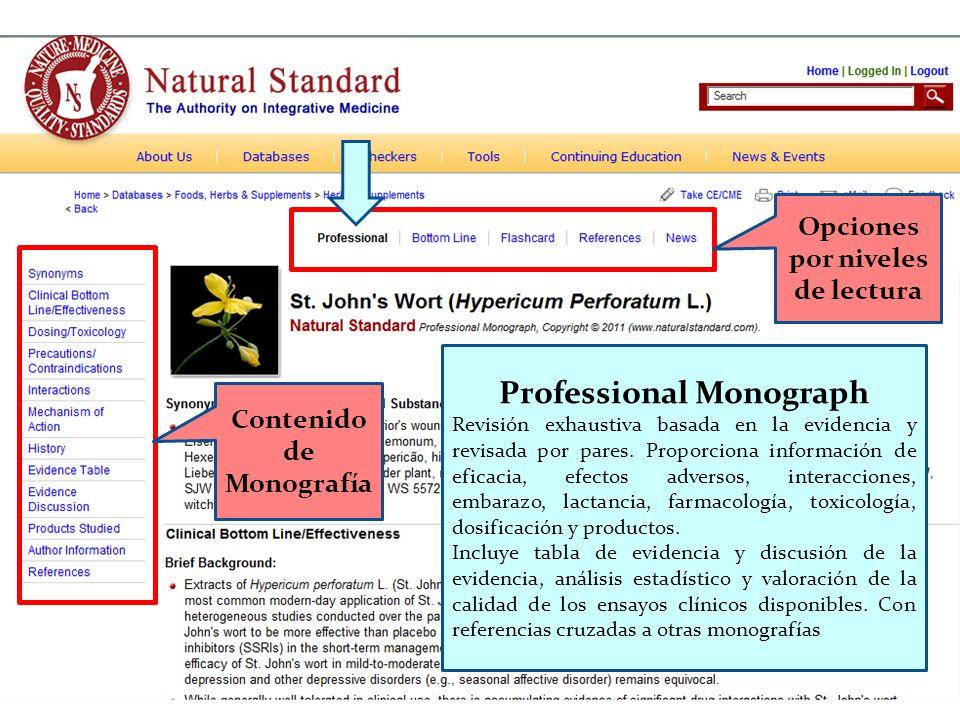 Opciones por niveles de lectura Contenido de Monografía Professional Monograph Revisión exhaustiva basada en la evidencia y revisada por pares. Propor