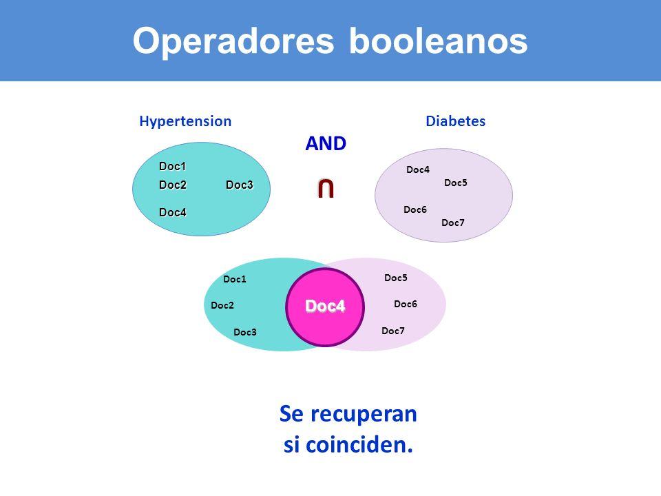 AND Doc4 Doc5 Doc6 Doc7 Diabetes Doc1 Doc2 Doc3 Doc4 Hypertension Doc1 Doc2 Doc3 Doc4 Doc5 Doc6 Doc7 Doc4 Doc4 U Se recuperan si coinciden. Operadores