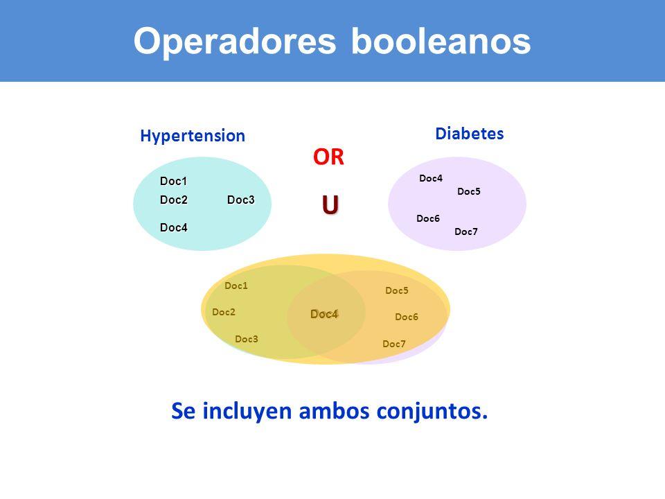 OR Doc4 Doc5 Doc6 Doc7 Doc1 Doc2 Doc3 Doc4 Hypertension Doc1 Doc2 Doc3 Doc4 Doc5 Doc6 Doc7 Doc4 U Diabetes Se incluyen ambos conjuntos. Operadores boo
