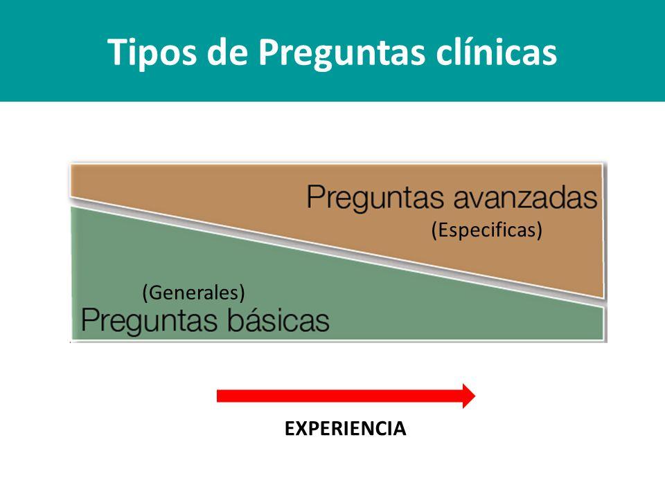 Tipos de Preguntas clínicas EXPERIENCIA (Especificas) (Generales)