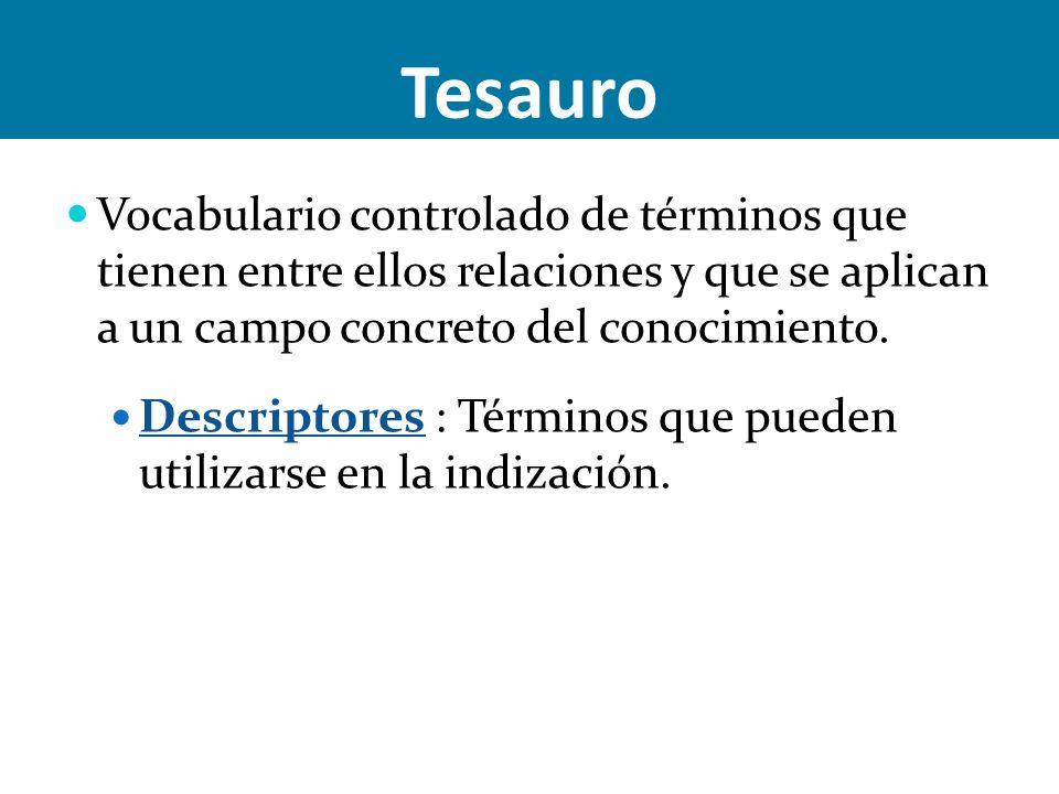 Tesauro Vocabulario controlado de términos que tienen entre ellos relaciones y que se aplican a un campo concreto del conocimiento. Descriptores : Tér