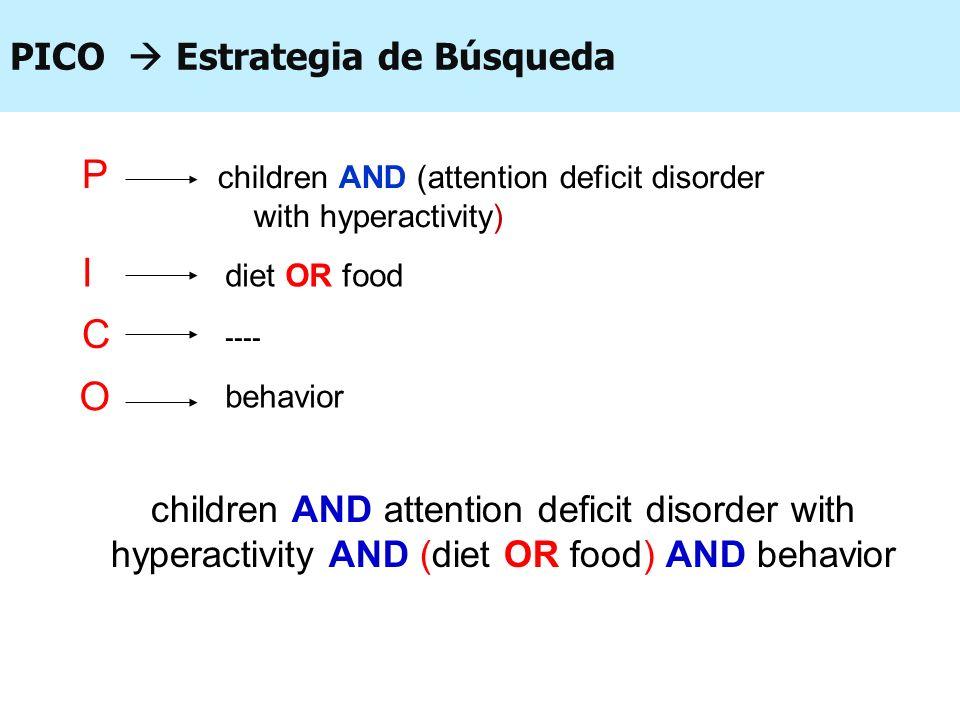PICO Estrategia de Búsqueda P I O C children AND (attention deficit disorder with hyperactivity) diet OR food ---- behavior children AND attention def