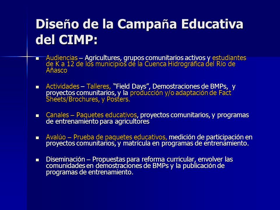 Dise ñ o de la Campa ñ a Educativa del CIMP: Audiencias – Agricultures, grupos comunitarios activos y estudiantes de K a 12 de los municipios de la Cu