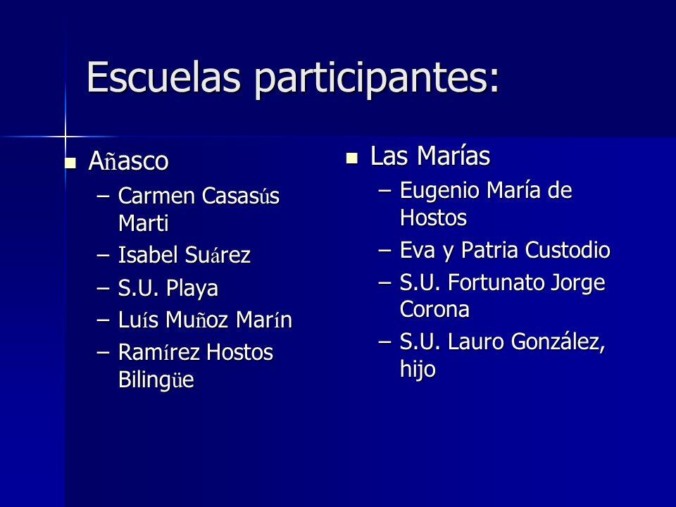 Escuelas participantes: A ñ asco A ñ asco –Carmen Casas ú s Marti –Isabel Su á rez –S.U. Playa –Lu í s Mu ñ oz Mar í n –Ram í rez Hostos Biling ü e La
