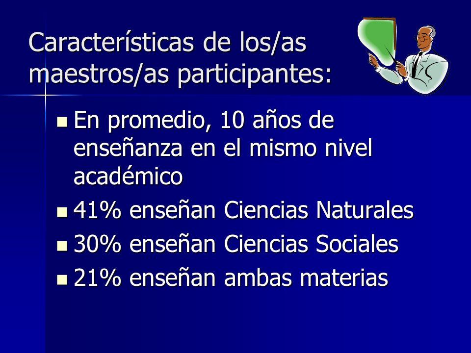 Características de los/as maestros/as participantes: En promedio, 10 años de enseñanza en el mismo nivel académico En promedio, 10 años de enseñanza e