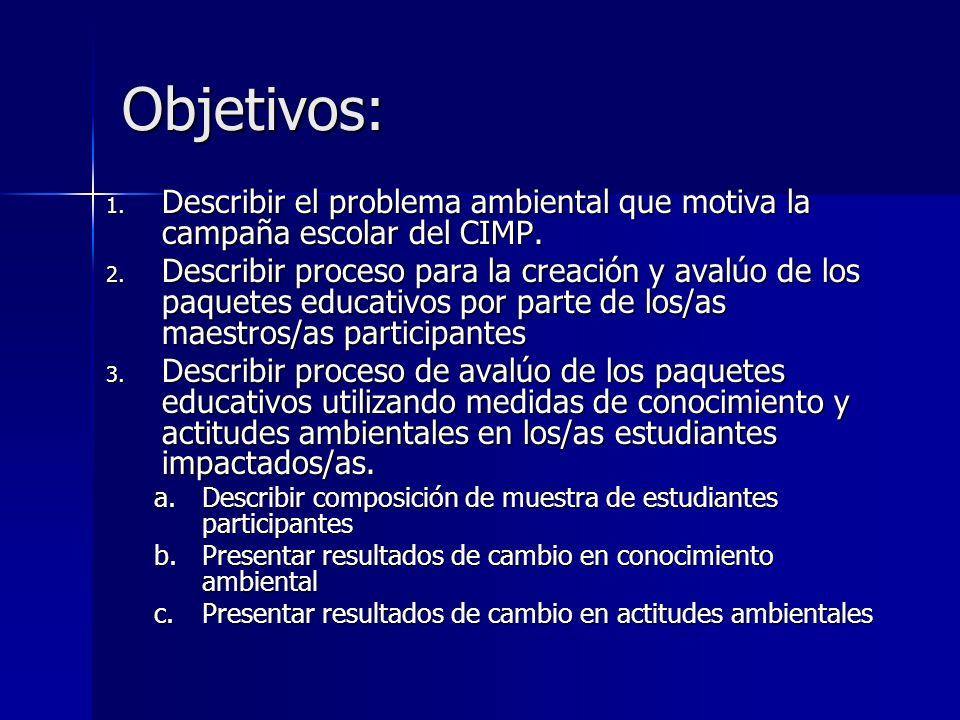 Objetivos: 1. Describir el problema ambiental que motiva la campaña escolar del CIMP. 2. Describir proceso para la creación y avalúo de los paquetes e