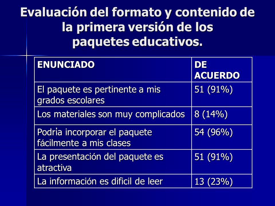 ENUNCIADO DE ACUERDO El paquete es pertinente a mis grados escolares 51 (91%) Los materiales son muy complicados 8 (14%) Podrίa incorporar el paquete f á cilmente a mis clases 54 (96%) La presentaci ó n del paquete es atractiva 51 (91%) La informaci ó n es dificil de leer 13 (23%) Evaluación del formato y contenido de la primera versión de los paquetes educativos.