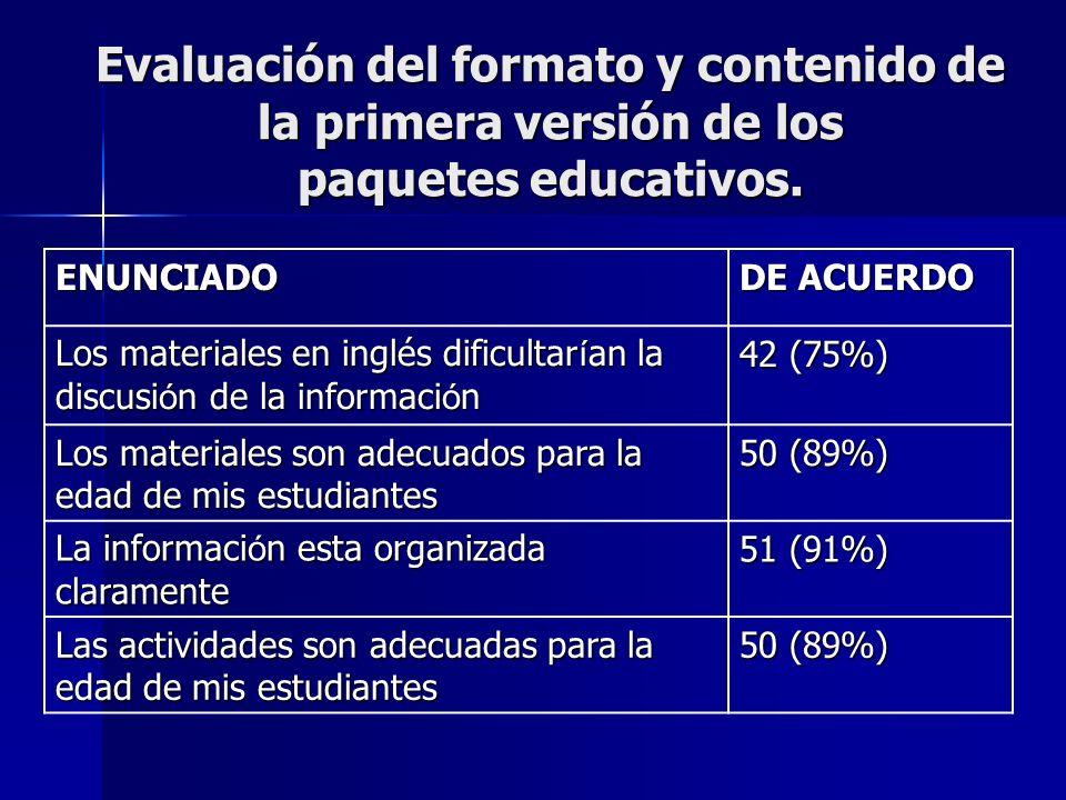 ENUNCIADO DE ACUERDO Los materiales en inglés dificultar í an la discusi ó n de la informaci ó n 42 (75%) Los materiales son adecuados para la edad de mis estudiantes 50 (89%) La informaci ó n esta organizada claramente 51 (91%) Las actividades son adecuadas para la edad de mis estudiantes 50 (89%) Evaluación del formato y contenido de la primera versión de los paquetes educativos.