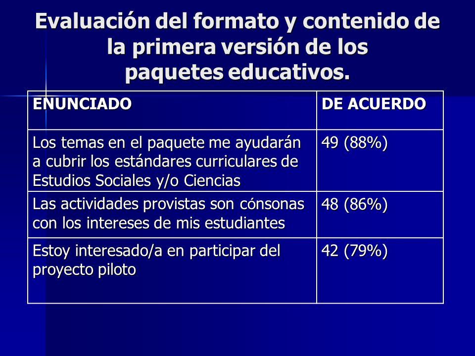 ENUNCIADO DE ACUERDO Los temas en el paquete me ayudarán a cubrir los estándares curriculares de Estudios Sociales y/o Ciencias 49 (88%) Las actividades provistas son c ó nsonas con los intereses de mis estudiantes 48 (86%) Estoy interesado/a en participar del proyecto piloto 42 (79%) Evaluación del formato y contenido de la primera versión de los paquetes educativos.