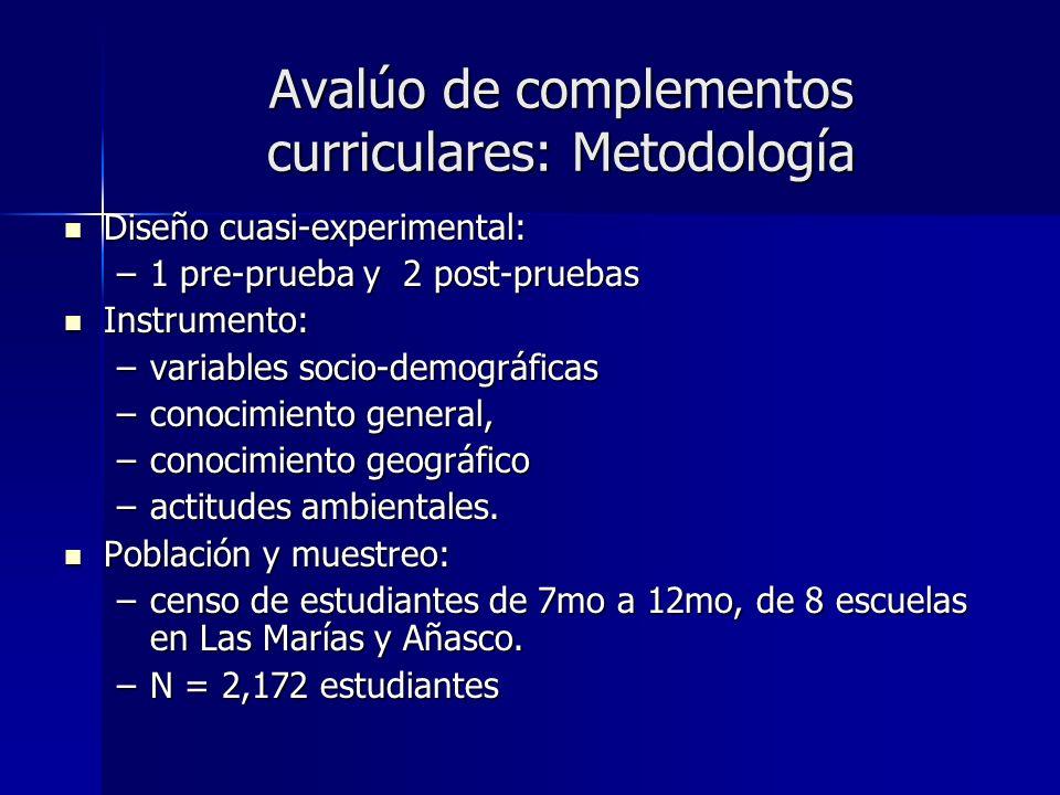 Avalúo de complementos curriculares: Metodología Diseño cuasi-experimental: Diseño cuasi-experimental: –1 pre-prueba y 2 post-pruebas Instrumento: Ins