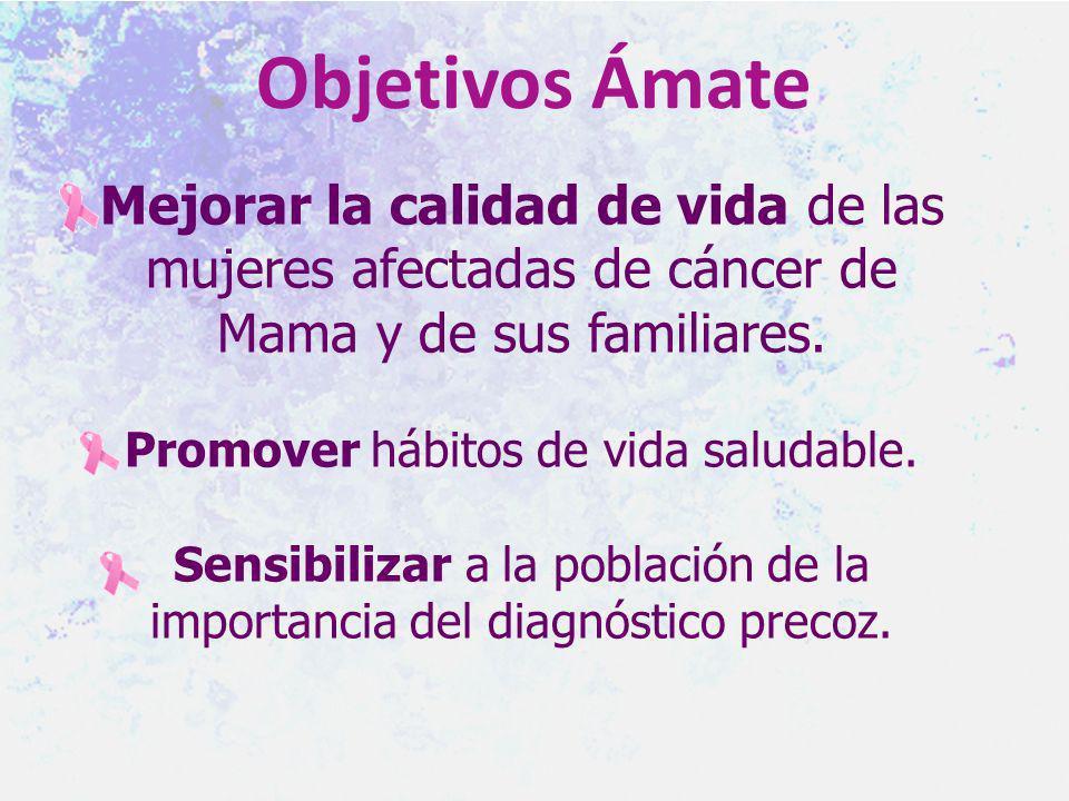 Objetivos Ámate Mejorar la calidad de vida de las mujeres afectadas de cáncer de Mama y de sus familiares. Promover hábitos de vida saludable. Sensibi