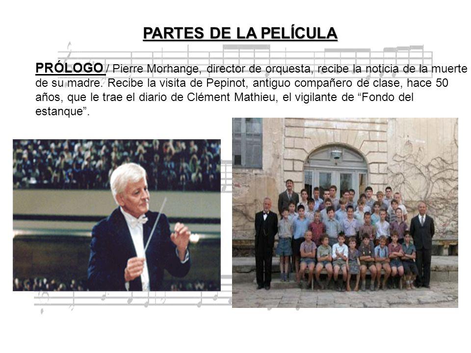 PARTES DE LA PELÍCULA PRÓLOGO / Pierre Morhange, director de orquesta, recibe la noticia de la muerte de su madre. Recibe la visita de Pepinot, antigu