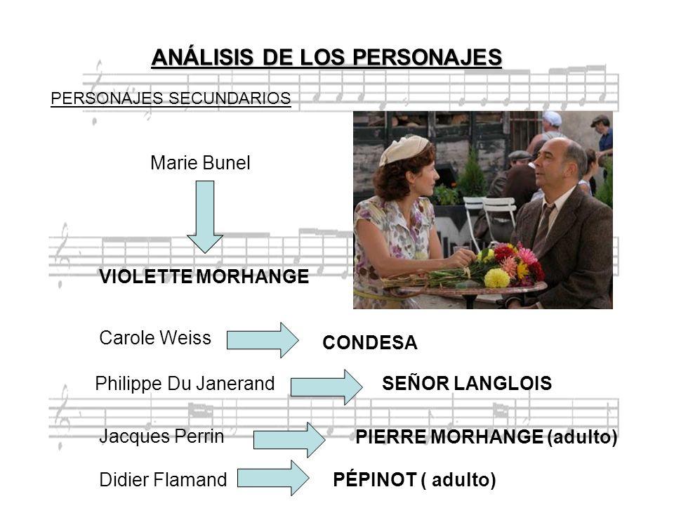 Marie Bunel VIOLETTE MORHANGE Carole Weiss CONDESA Philippe Du JanerandSEÑOR LANGLOIS Jacques Perrin PIERRE MORHANGE (adulto) Didier FlamandPÉPINOT (