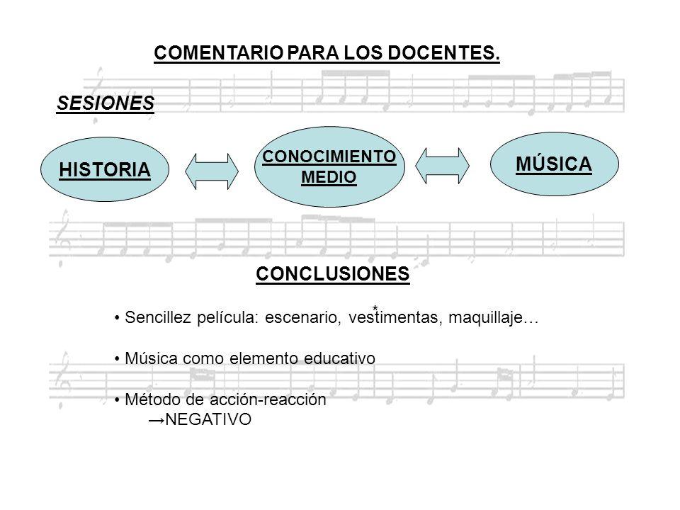 COMENTARIO PARA LOS DOCENTES. SESIONES HISTORIA CONOCIMIENTO MEDIO MÚSICA CONCLUSIONES Sencillez película: escenario, vestimentas, maquillaje… Música
