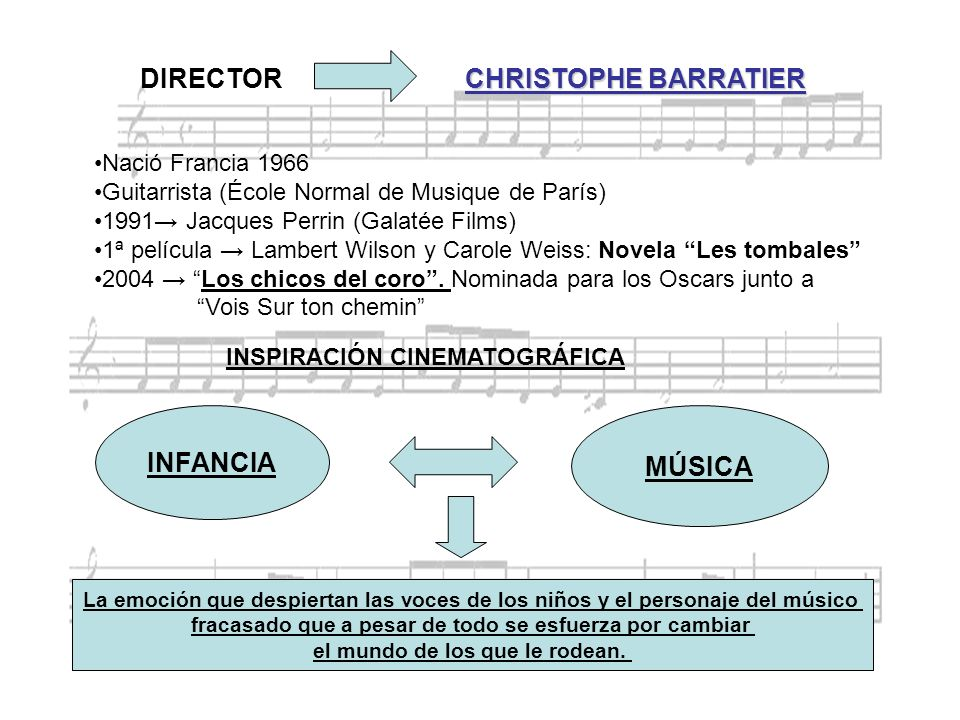 DIRECTOR CHRISTOPHE BARRATIER Nació Francia 1966 Guitarrista (École Normal de Musique de París) 1991 Jacques Perrin (Galatée Films) 1ª película Lamber