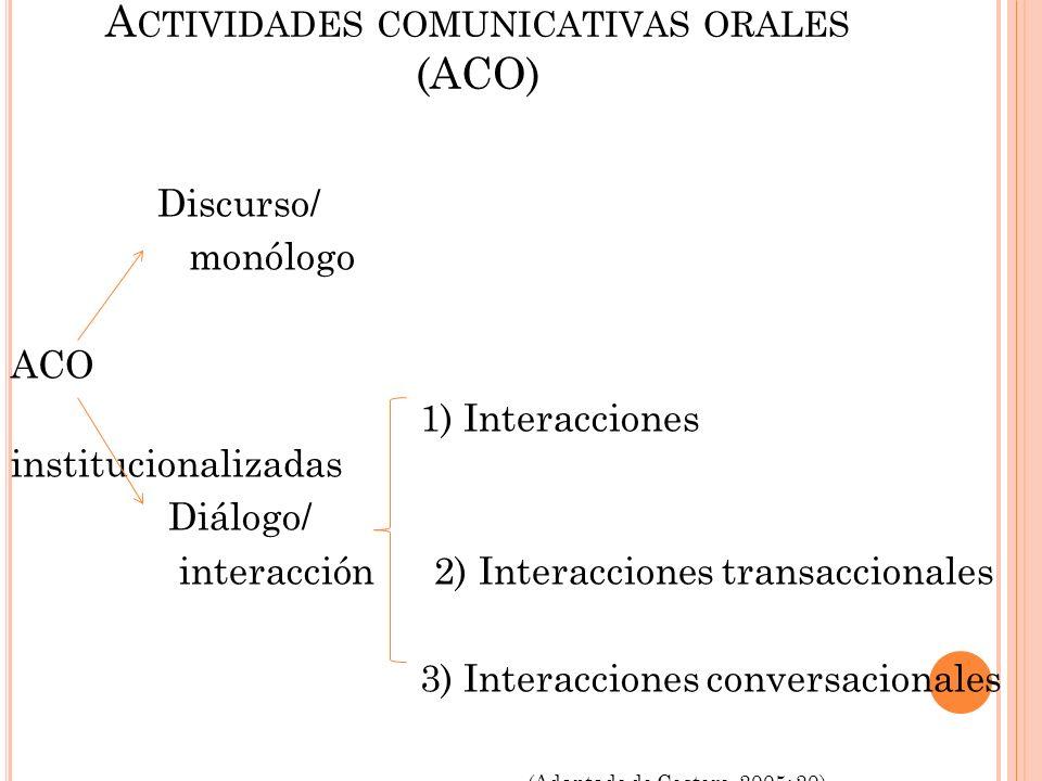 A CTIVIDADES COMUNICATIVAS ORALES (ACO) Discurso/ monólogo ACO 1) Interacciones institucionalizadas Diálogo/ interacción 2) Interacciones transacciona