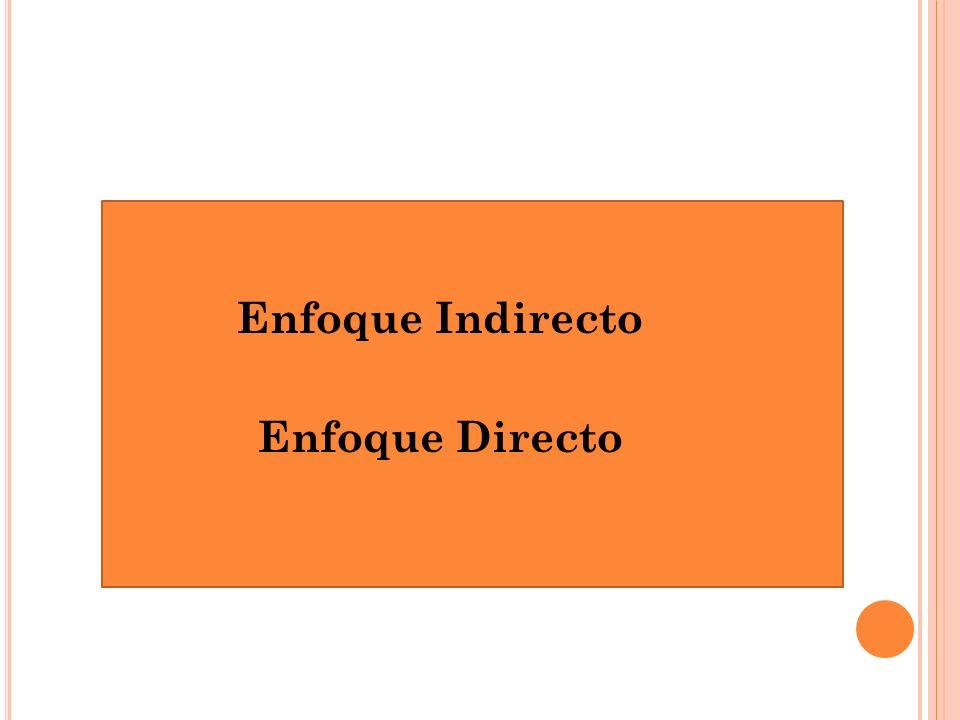 Enfoque Indirecto Enfoque Directo
