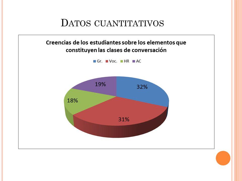 D ATOS CUANTITATIVOS