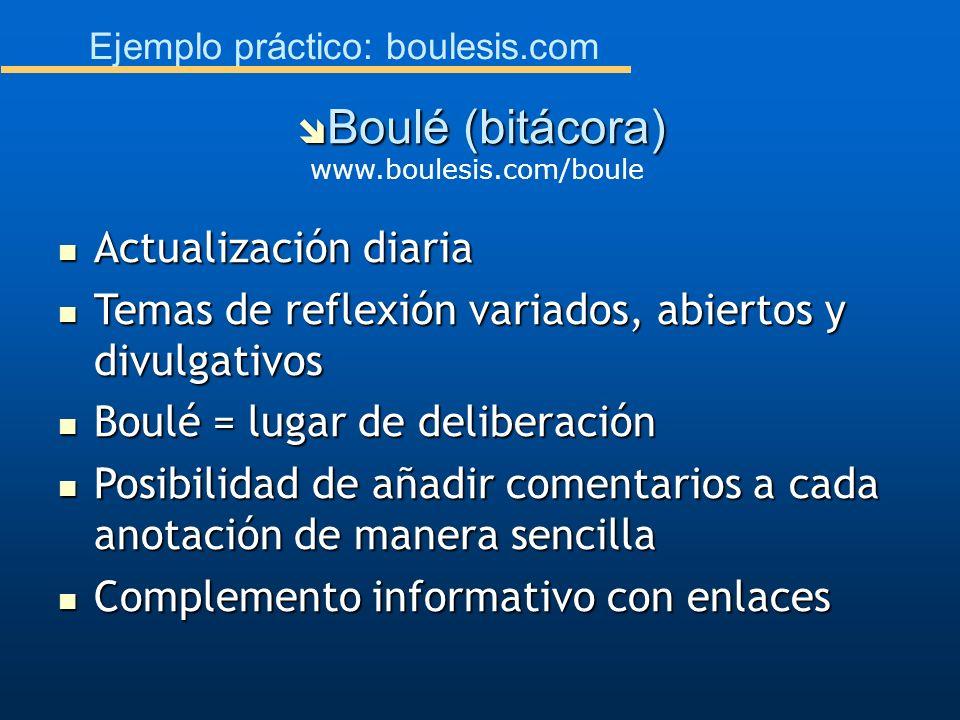 Ejemplo práctico: boulesis.com Actualización diaria Actualización diaria Temas de reflexión variados, abiertos y divulgativos Temas de reflexión varia