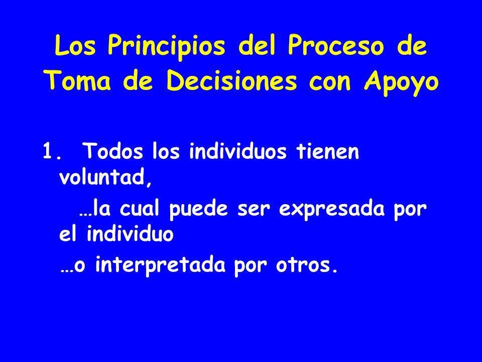 Los Principios del Proceso de Toma de Decisiones con Apoyo 1.