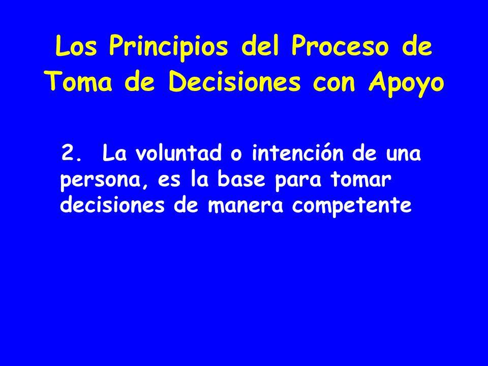 Los Principios del Proceso de Toma de Decisiones con Apoyo 2.