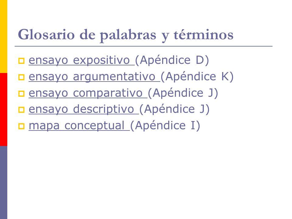 Glosario de palabras y términos ensayo expositivo (Apéndice D) ensayo expositivo ensayo argumentativo (Apéndice K) ensayo argumentativo ensayo comparativo (Apéndice J) ensayo comparativo ensayo descriptivo (Apéndice J) ensayo descriptivo mapa conceptual (Apéndice I) mapa conceptual